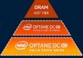 Новая статья: Intel Xeon Cascade Lake: вы находитесь здесь